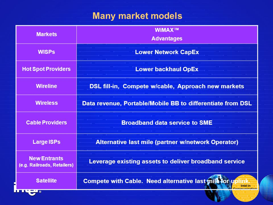 ® Many market models Markets WiMAX™ Advantages WISPs Lower Network CapEx Hot Spot Providers Lower backhaul OpEx Wireline DSL fill-in, Compete w/cable, Approach new markets Wireless Data revenue, Portable/Mobile BB to differentiate from DSL Cable Providers Broadband data service to SME Large ISPs Alternative last mile (partner w/network Operator) New Entrants (e.g.