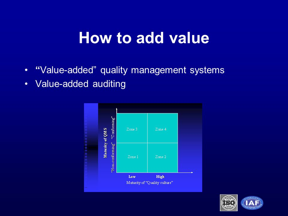 How to add value Value-added quality management systems Value-added auditing