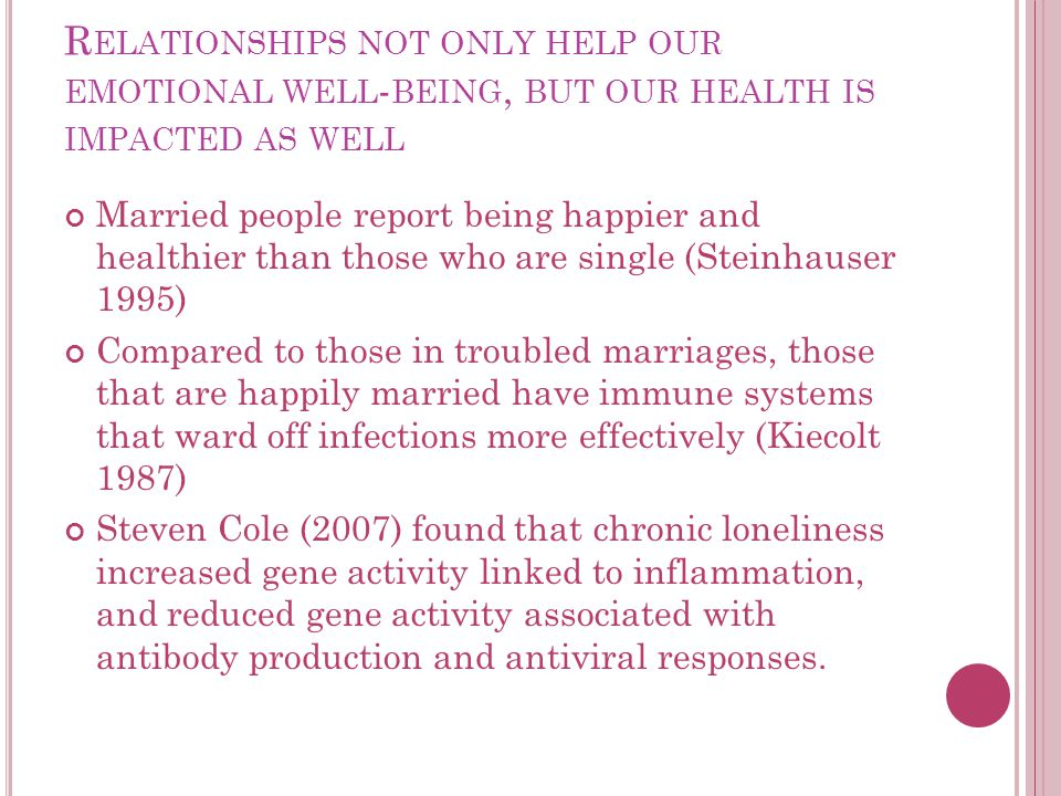 R ELATIONSHIPS NOT ONLY HELP OUR EMOTIONAL WELL - BEING, BUT OUR HEALTH IS IMPACTED AS WELL Married people report being happier and healthier than those who are single (Steinhauser 1995) Compared to those in troubled marriages, those that are happily married have immune systems that ward off infections more effectively (Kiecolt 1987) Steven Cole (2007) found that chronic loneliness increased gene activity linked to inflammation, and reduced gene activity associated with antibody production and antiviral responses.