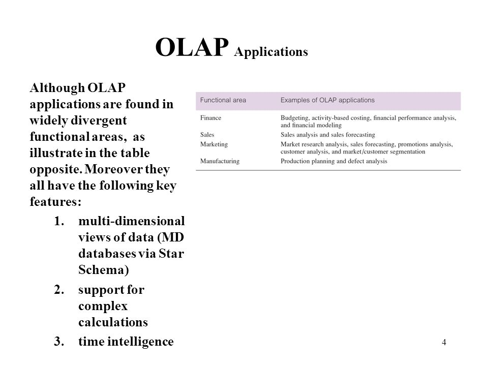 OLAP Applications Although OLAP applications are found in widely divergent functional areas, as illustrate in the table opposite.