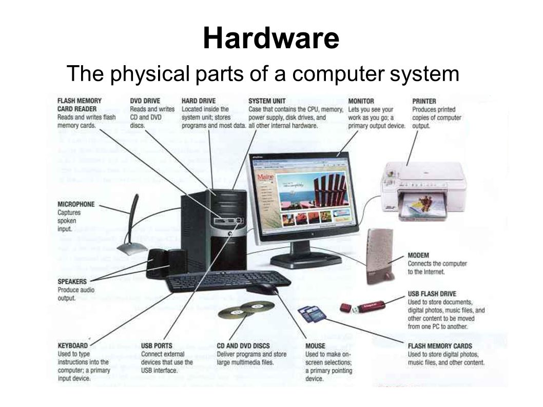 Hardware The physical parts of a computer system