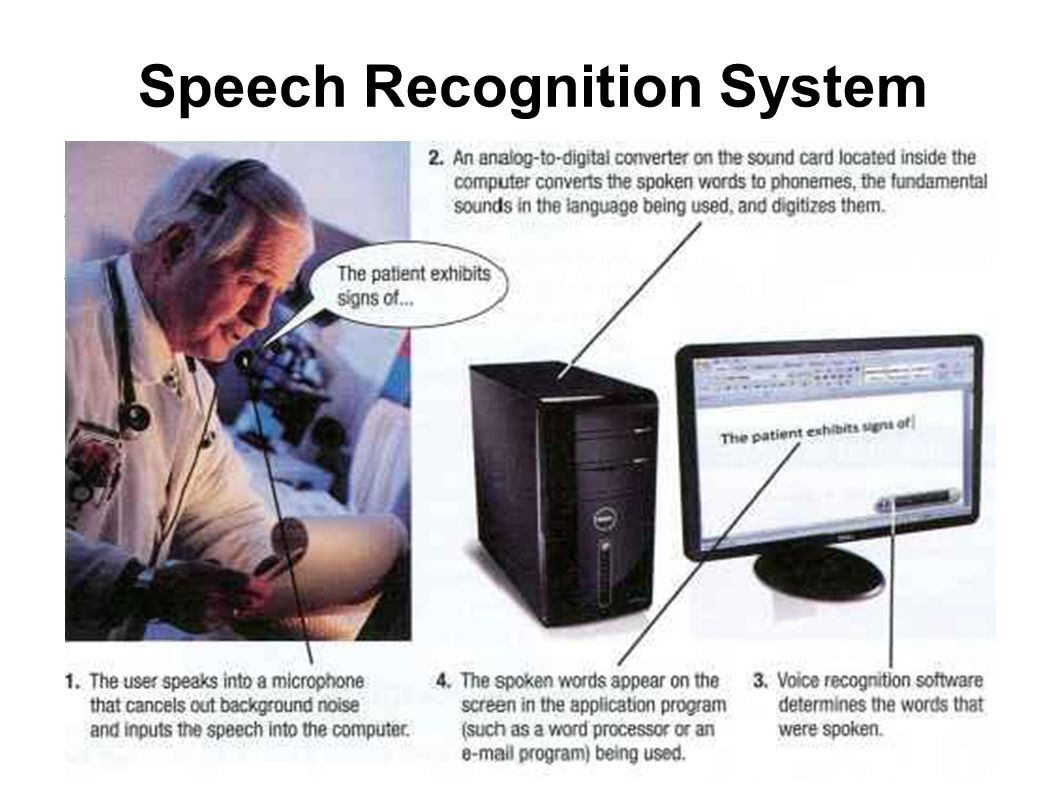 Speech Recognition System Speech recognition systems Music input systems