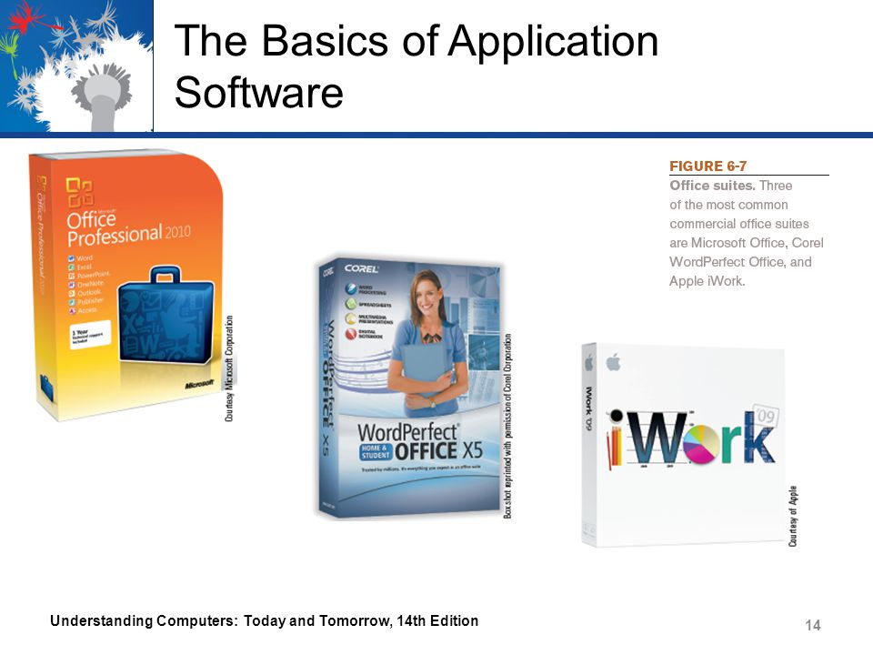 The Basics of Application Software Understanding Computers: Today and Tomorrow, 14th Edition 14