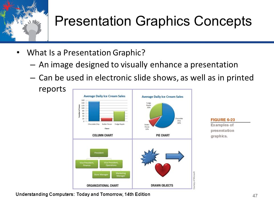 Presentation Graphics Concepts What Is a Presentation Graphic.