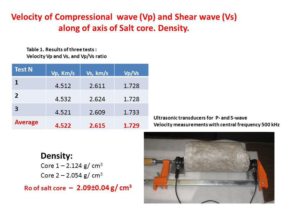 Test N Vp, Km/sVs, km/sVp/Vs Average Velocity of Compressional wave (Vp) and Shear wave (Vs) along of axis of Salt core.