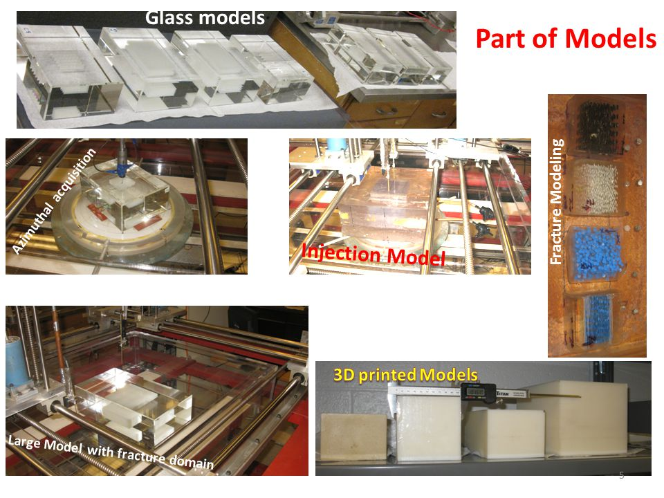 Part of Models Glass models Azimuthal acquisition Injection Model Large Model with fracture domain Fracture Modeling 5