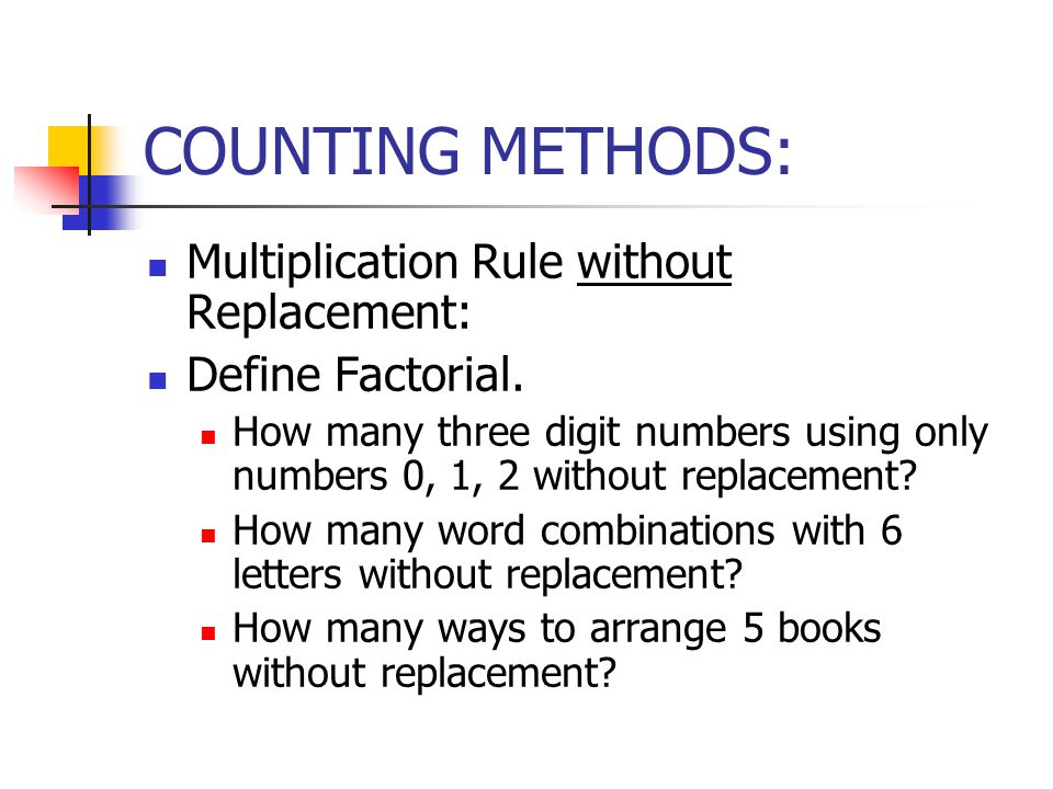 COUNTING METHODS: Multiplication Rule without Replacement: Define Factorial.