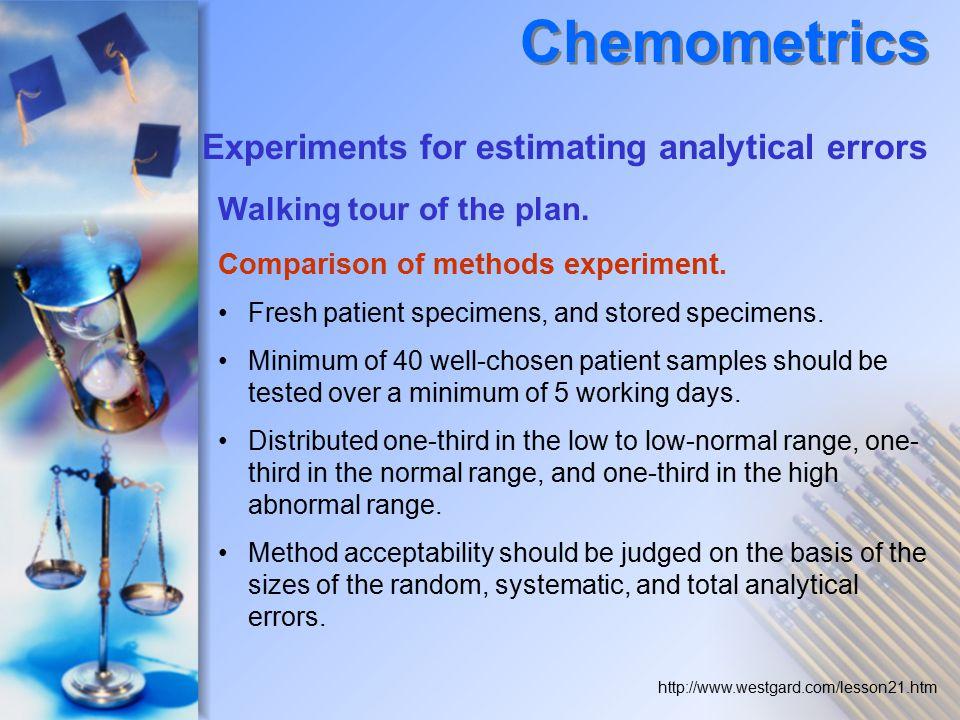Comparison of methods experiment.Fresh patient specimens, and stored specimens.
