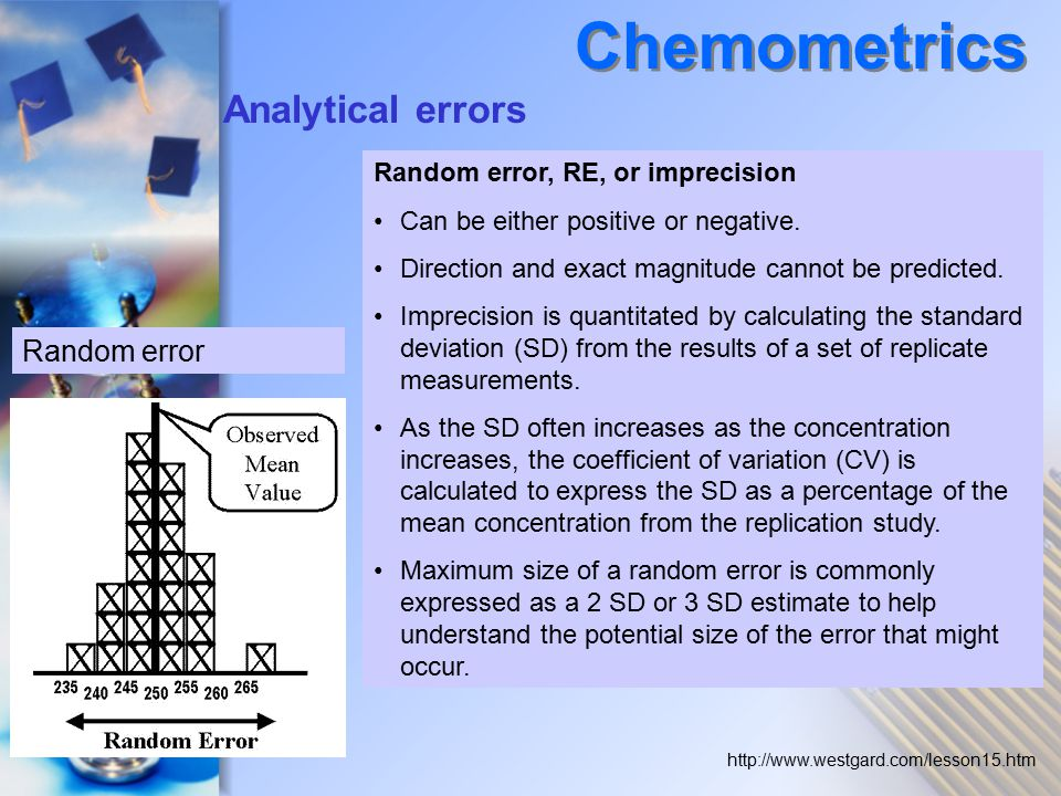 Random error, RE, or imprecision Can be either positive or negative.