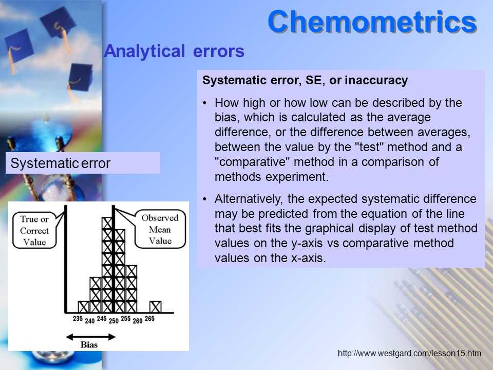 Systematic error, SE, or inaccuracy How high or how low can be described by the bias, which is calculated as the average difference, or the difference between averages, between the value by the test method and a comparative method in a comparison of methods experiment.