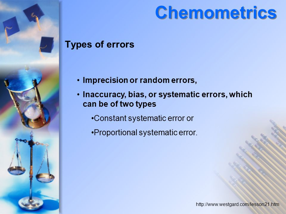 Types of errors Imprecision or random errors, Inaccuracy, bias, or systematic errors, which can be of two types Constant systematic error or Proportional systematic error.