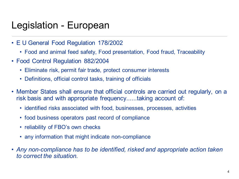 food regulations essay