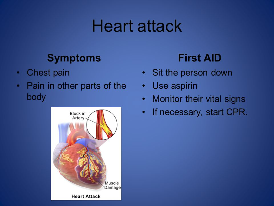 Heart attack Symptoms Chest pain Pain in other parts of the body First AID Sit the person down Use aspirin Monitor their vital signs If necessary, start CPR.