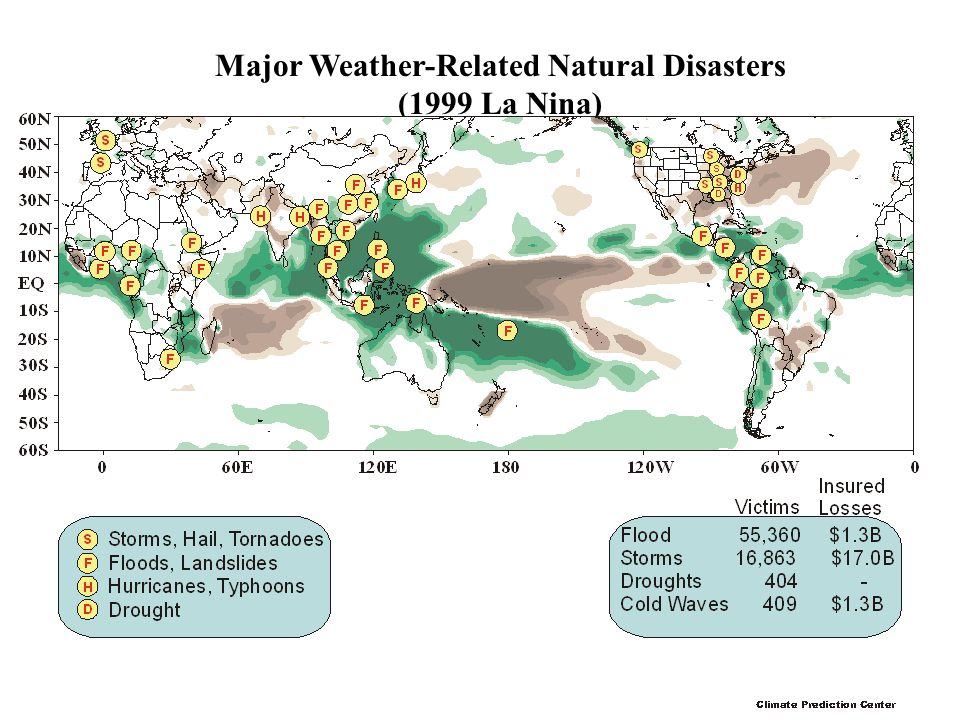 Major Weather-Related Natural Disasters (1999 La Nina)