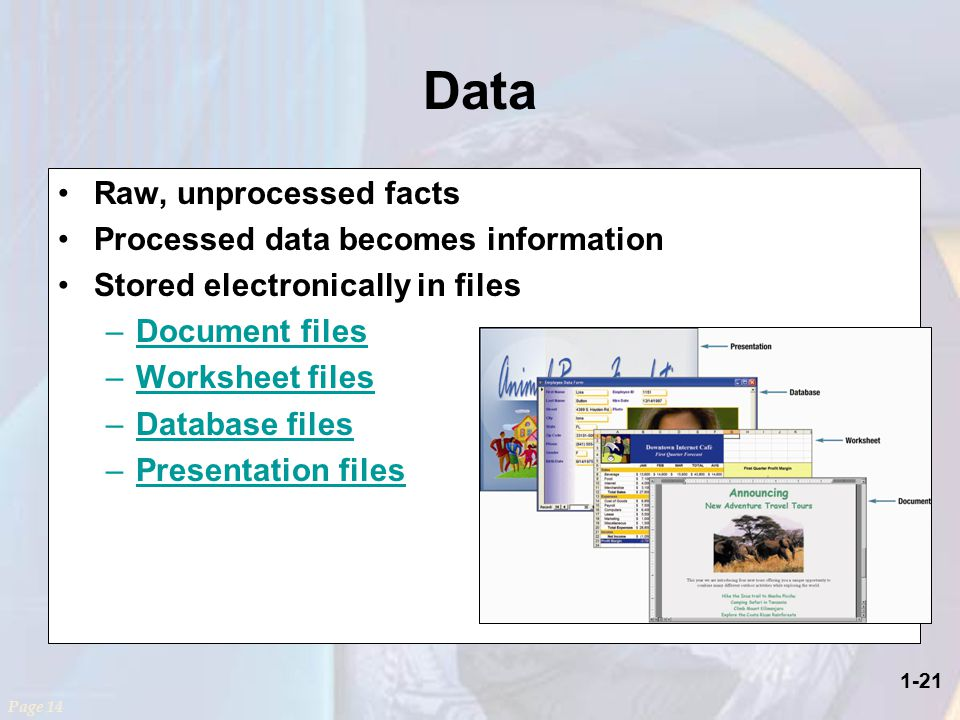 1-21 Data Raw, unprocessed facts Processed data becomes information Stored electronically in files –Document filesDocument files –Worksheet filesWorksheet files –Database filesDatabase files –Presentation filesPresentation files Page 14