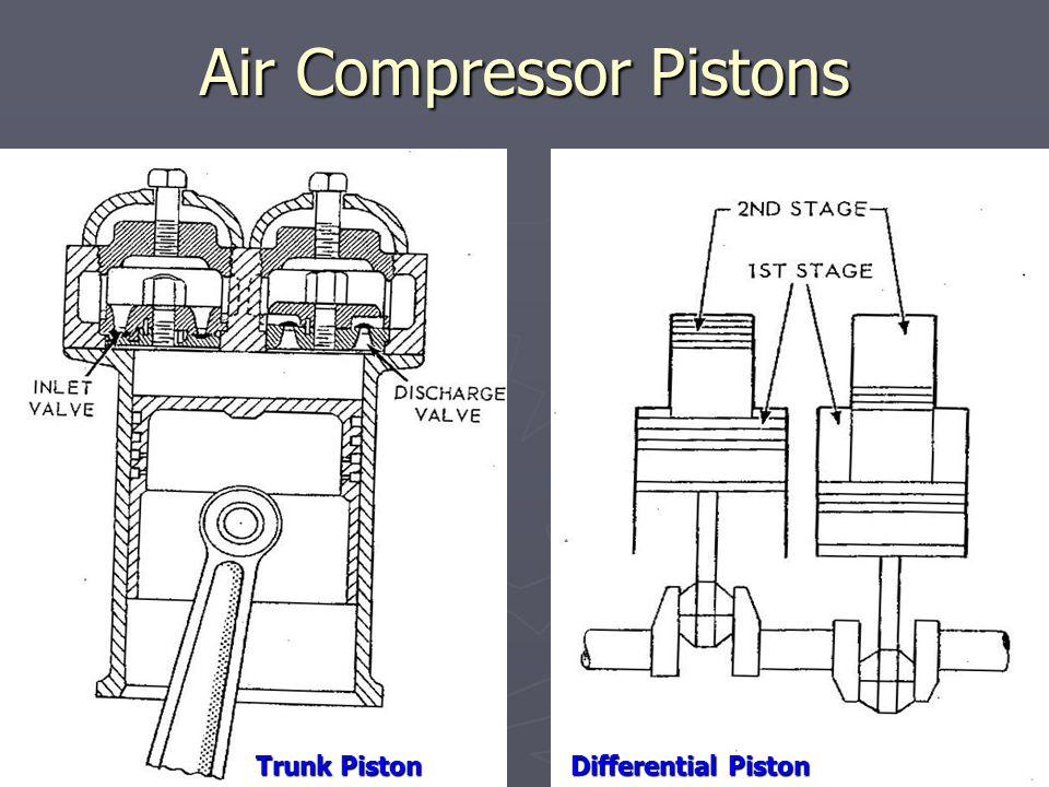 Air Compressor Pistons Trunk Piston Differential Piston