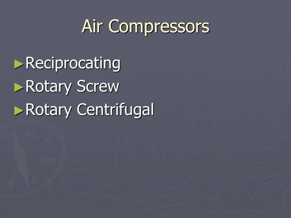 ► Reciprocating ► Rotary Screw ► Rotary Centrifugal