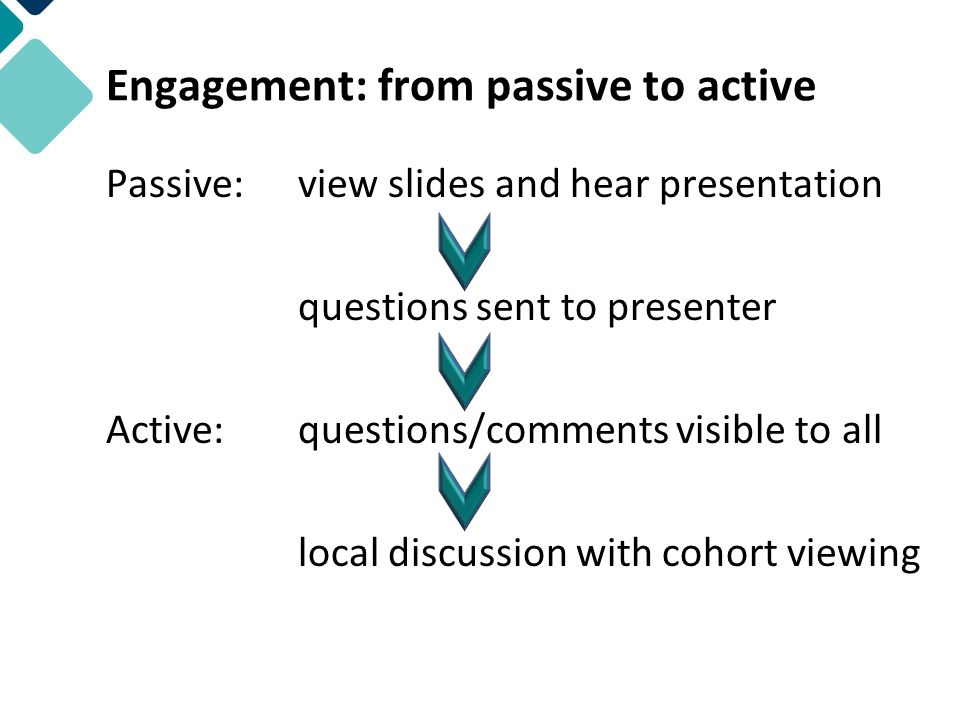 Engagement: from passive to active Passive: view slides and hear presentation questions sent to presenter Active: questions/comments visible to all local discussion with cohort viewing
