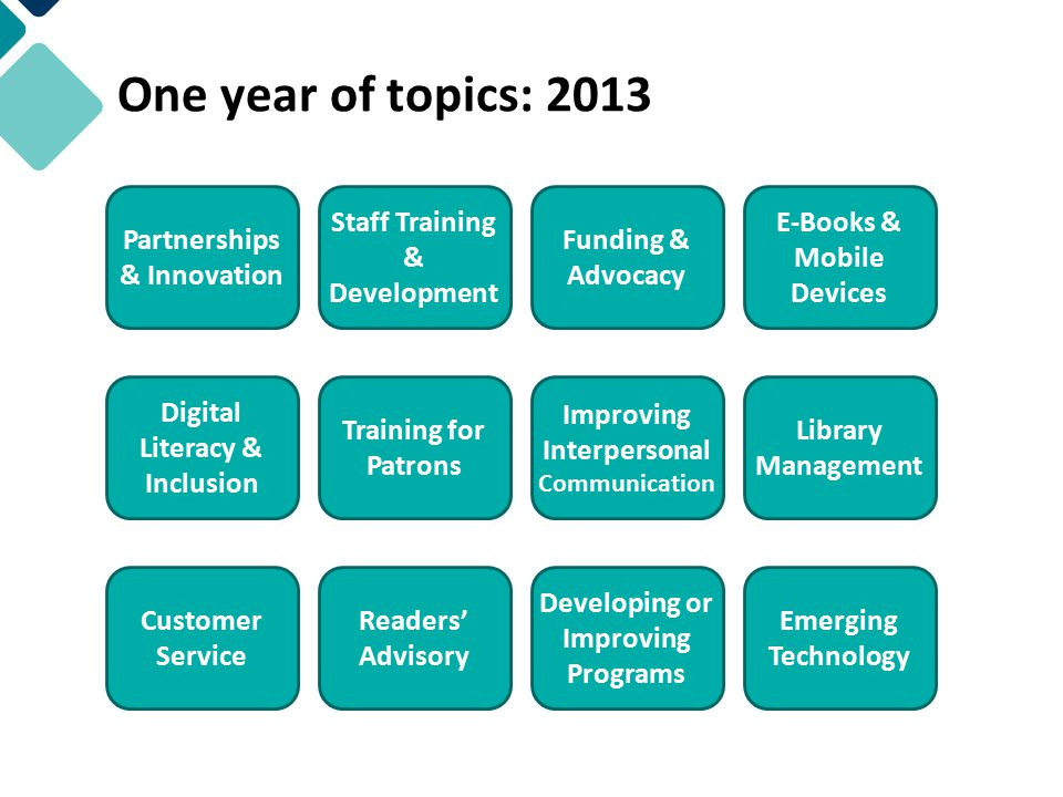 One year of topics: 2013 Partnerships & Innovation Staff Training & Development Funding & Advocacy E-Books & Mobile Devices Digital Literacy & Inclusion Training for Patrons Improving Interpersonal Communication Library Management Customer Service Readers' Advisory Developing or Improving Programs Emerging Technology