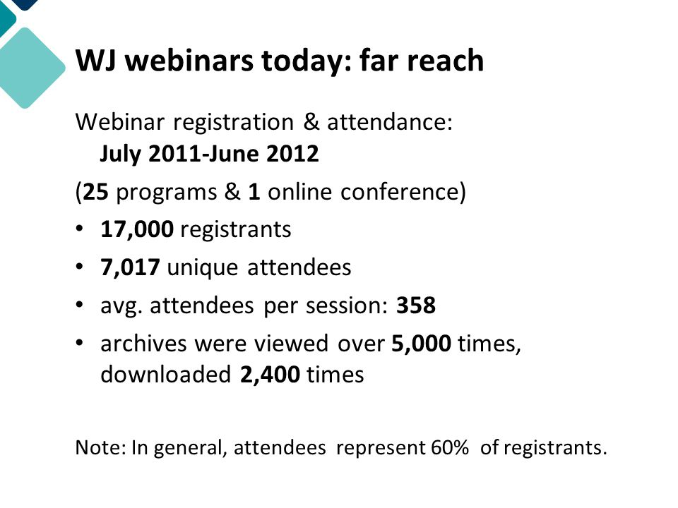 WJ webinars today: far reach Webinar registration & attendance: July 2011-June 2012 (25 programs & 1 online conference) 17,000 registrants 7,017 unique attendees avg.