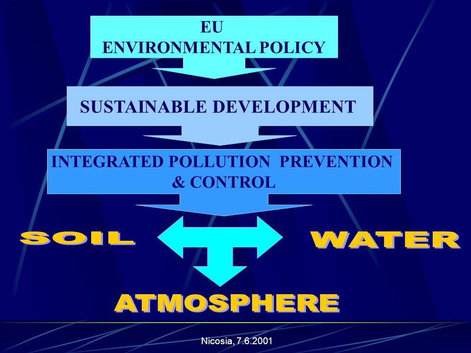 Nicosia, EU ENVIRONMENTAL POLICY SUSTAINABLE DEVELOPMENT INTEGRATED POLLUTION PREVENTION & CONTROL