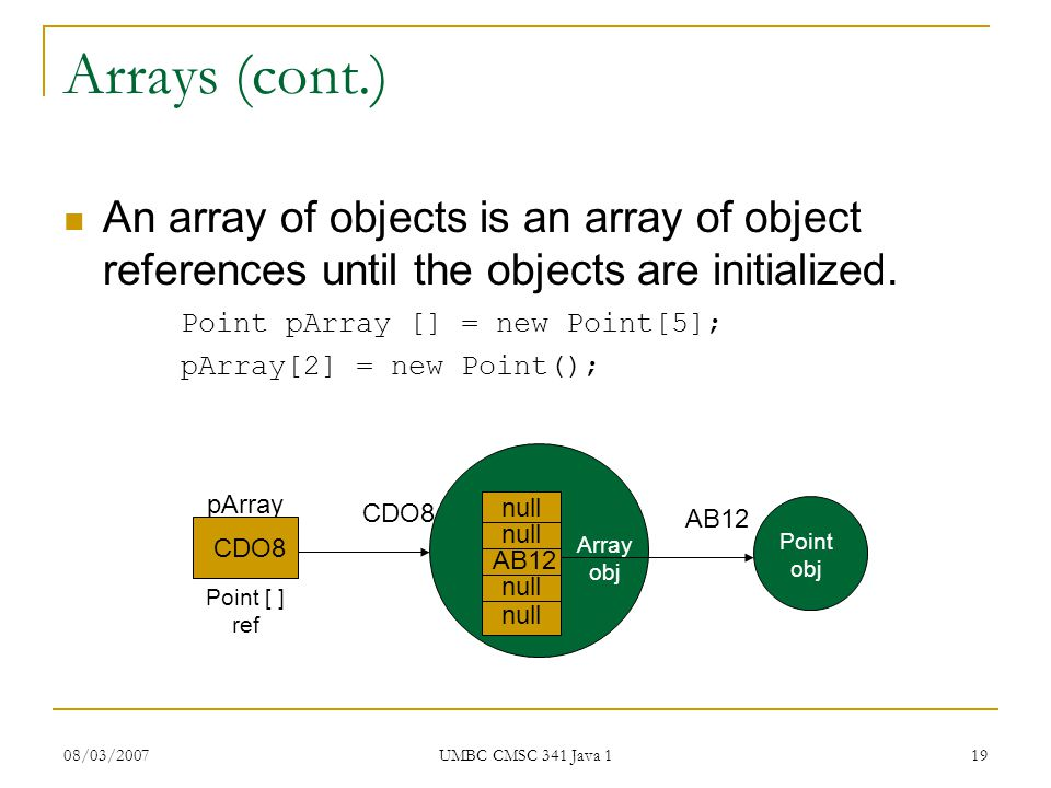08/03/2007 UMBC CMSC 341 Java 1 19 Arrays (cont.) An array of objects is an array of object references until the objects are initialized.