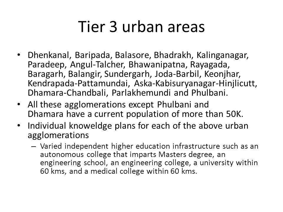 Tier 3 urban areas Dhenkanal, Baripada, Balasore, Bhadrakh, Kalinganagar, Paradeep, Angul-Talcher, Bhawanipatna, Rayagada, Baragarh, Balangir, Sundergarh, Joda-Barbil, Keonjhar, Kendrapada-Pattamundai, Aska-Kabisuryanagar-Hinjlicutt, Dhamara-Chandbali, Parlakhemundi and Phulbani.