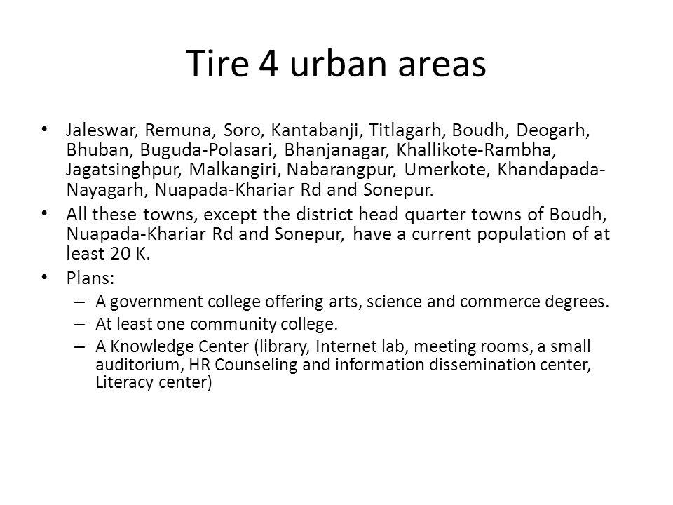Tire 4 urban areas Jaleswar, Remuna, Soro, Kantabanji, Titlagarh, Boudh, Deogarh, Bhuban, Buguda-Polasari, Bhanjanagar, Khallikote-Rambha, Jagatsinghpur, Malkangiri, Nabarangpur, Umerkote, Khandapada- Nayagarh, Nuapada-Khariar Rd and Sonepur.