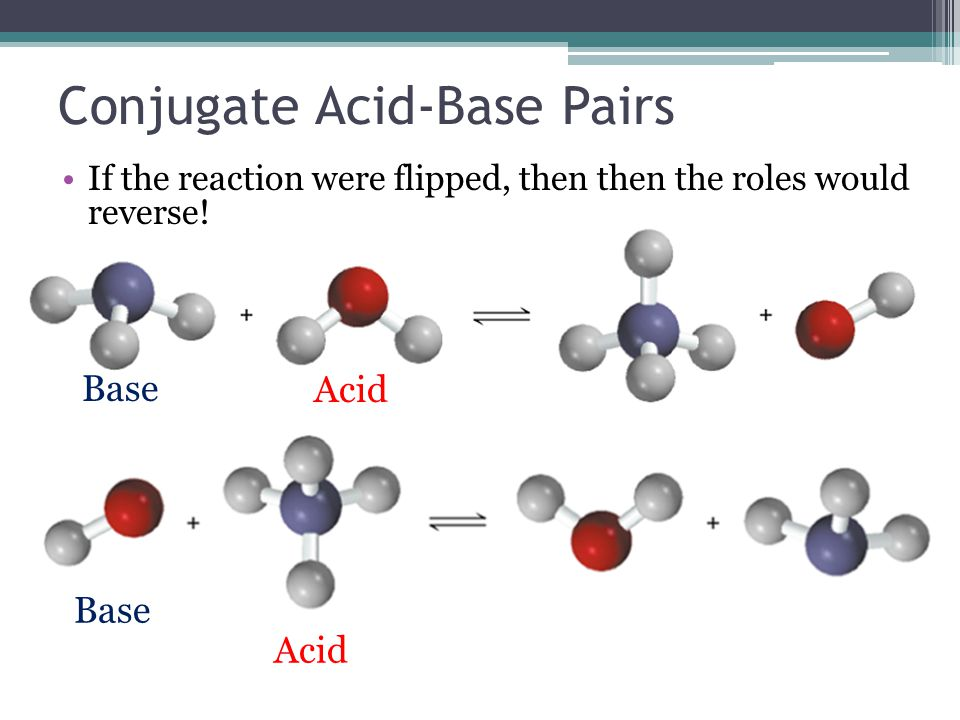 Conjugate Acid-Base Pairs If the reaction were flipped, then then the roles would reverse.