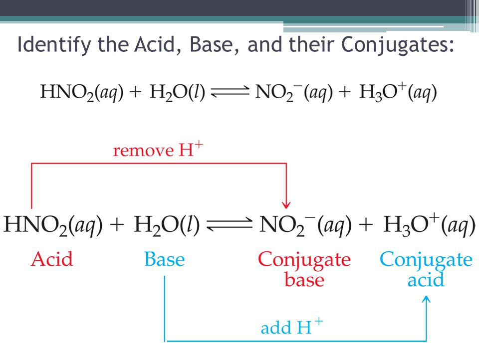 Identify the Acid, Base, and their Conjugates: