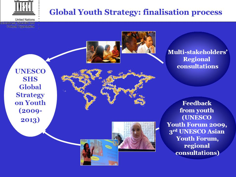 Global Youth Strategy: finalisation process UNESCO SHS Global Strategy on Youth ( ) Multi-stakeholders' Regional consultations Feedback from youth (UNESCO Youth Forum 2009, 3 rd UNESCO Asian Youth Forum, regional consultations)