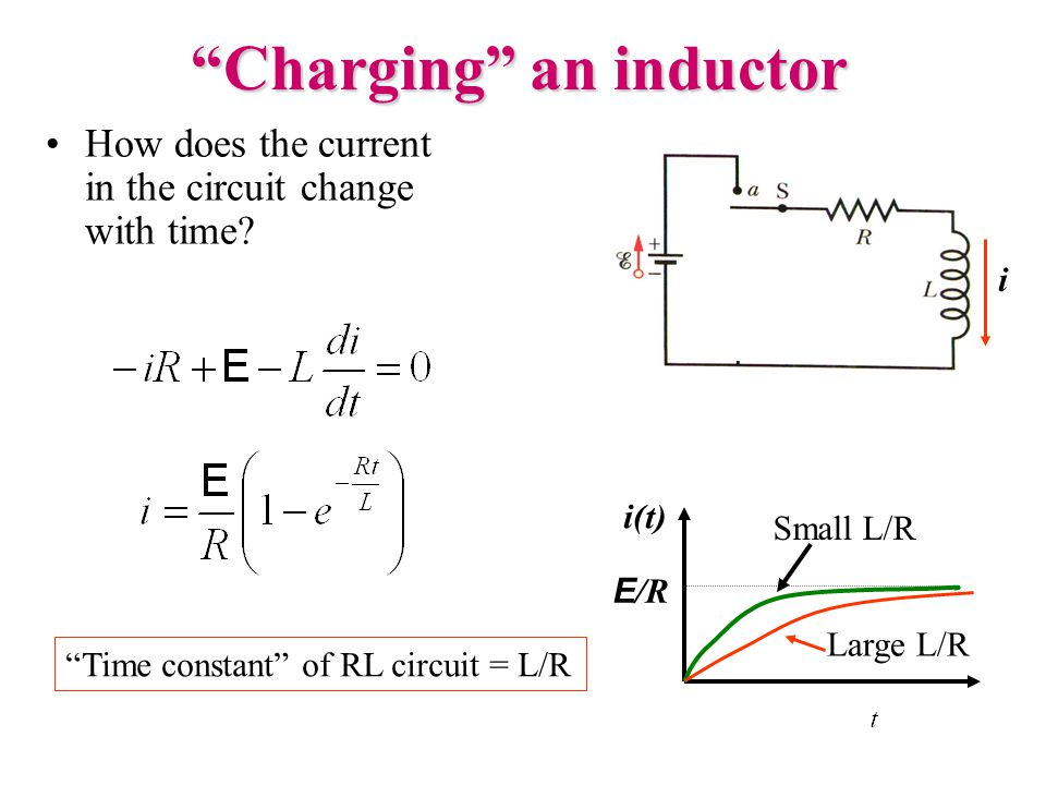 Charging an inductor How does the current in the circuit change with time.