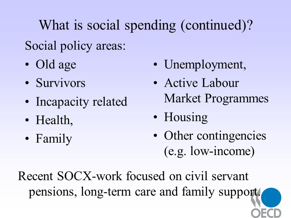 What is social spending (continued).