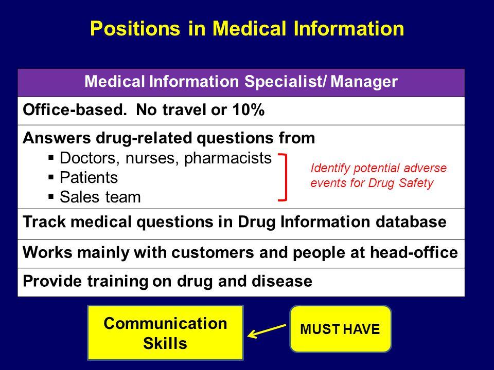 23 medical information