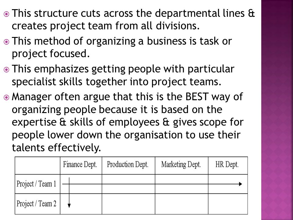  This structure cuts across the departmental lines & creates project team from all divisions.  This method of organizing a business is task or proje