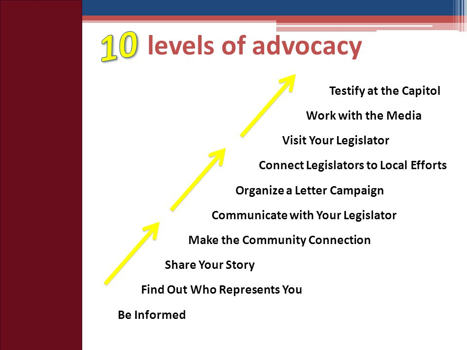 levels of advocacy Testify at the Capitol Work with the Media Visit Your Legislator Connect Legislators to Local Efforts Organize a Letter Campaign Communicate with Your Legislator Make the Community Connection Share Your Story Find Out Who Represents You Be Informed