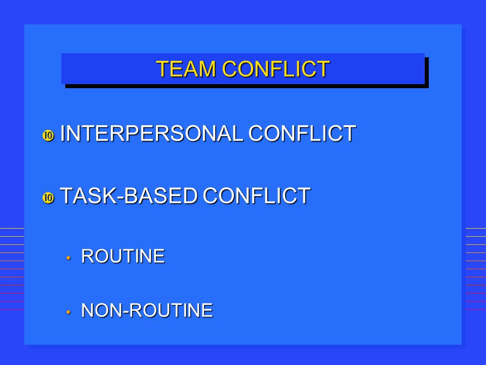 TEAM CONFLICT INTERPERSONAL CONFLICT INTERPERSONAL CONFLICT TASK-BASED CONFLICT TASK-BASED CONFLICT ROUTINE ROUTINE NON-ROUTINE NON-ROUTINE