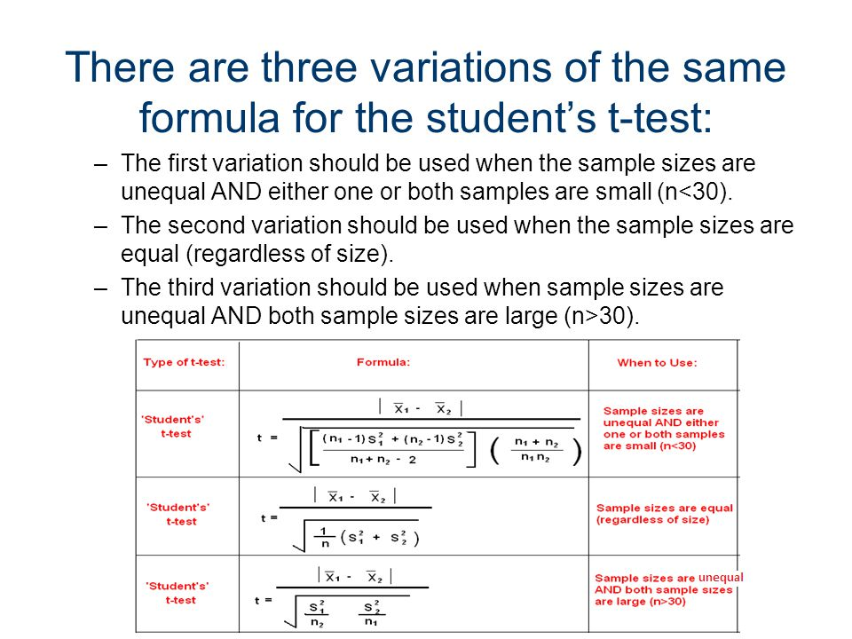 There are three variations of the same formula for the student's t-test: –The first variation should be used when the sample sizes are unequal AND either one or both samples are small (n<30).