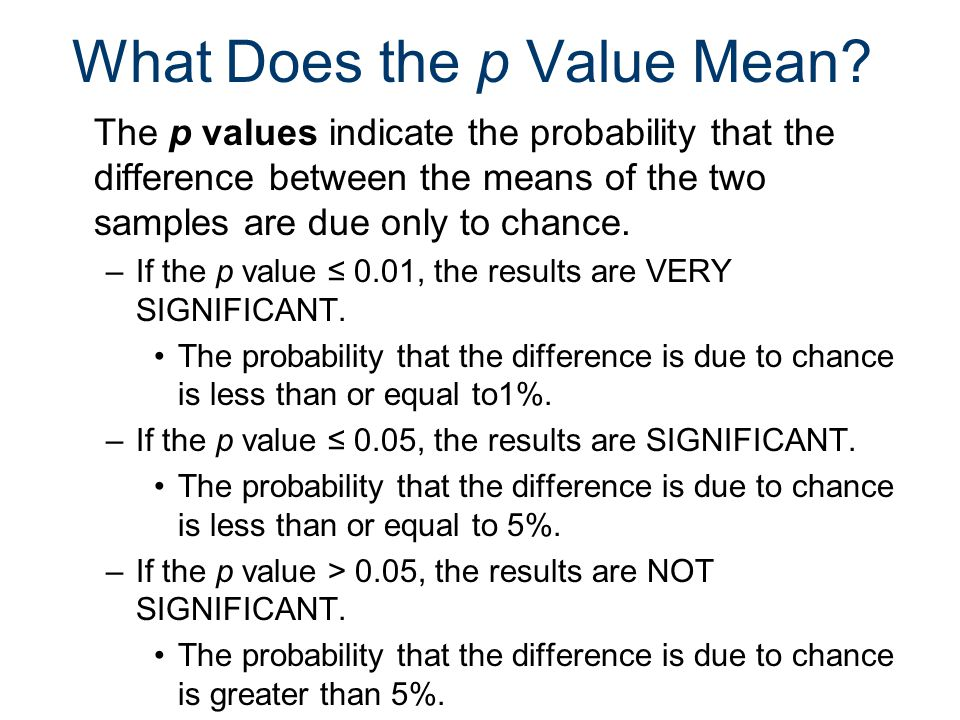 What Does the p Value Mean.