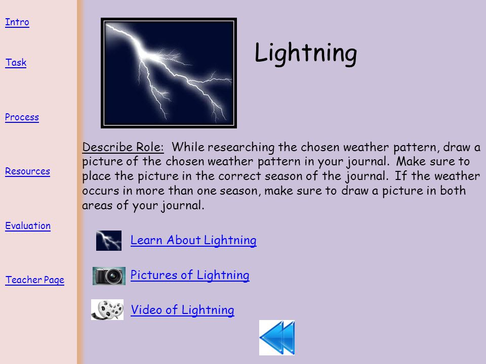 Lightning Describe Role: While researching the chosen weather pattern, draw a picture of the chosen weather pattern in your journal.