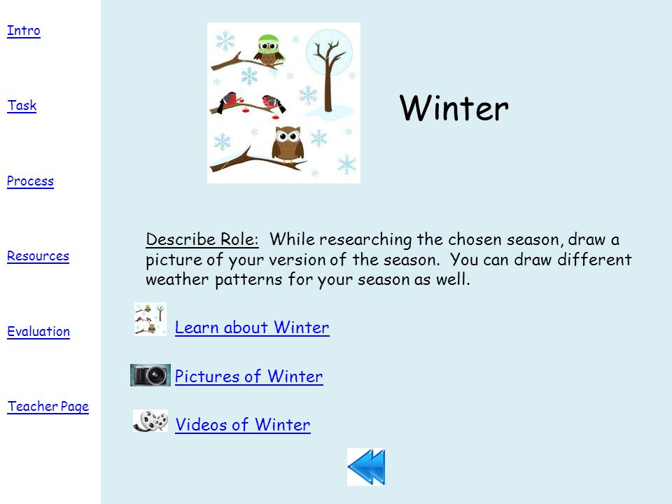 Winter Describe Role: While researching the chosen season, draw a picture of your version of the season.