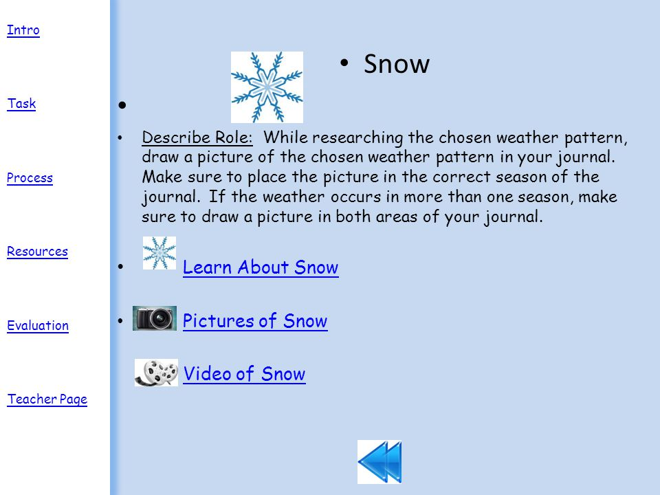 Snow Describe Role: While researching the chosen weather pattern, draw a picture of the chosen weather pattern in your journal.