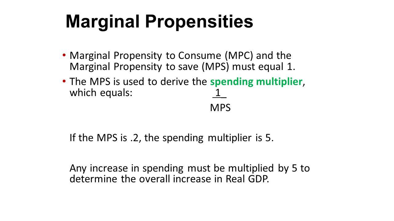 Marginal Propensity To Consume Equation - Jennarocca