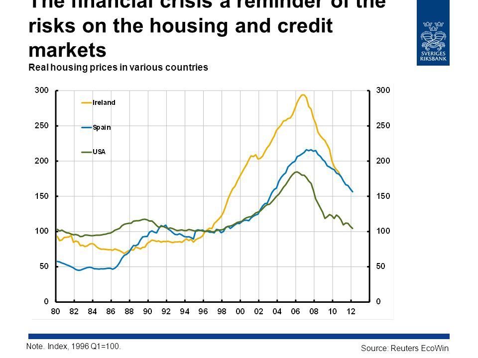 The financial crisis a reminder of the risks on the housing and credit markets Real housing prices in various countries Note.