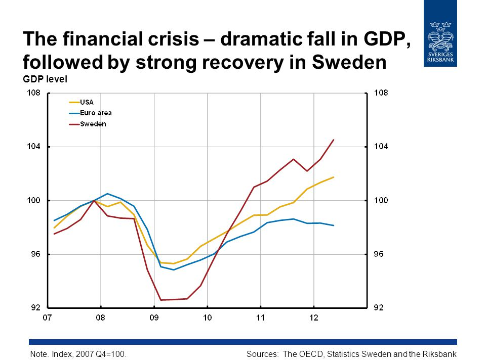 The financial crisis – dramatic fall in GDP, followed by strong recovery in Sweden GDP level Sources: The OECD, Statistics Sweden and the RiksbankNote.