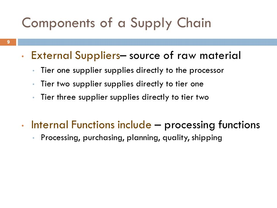 Components of a Supply Chain External Suppliers– source of raw material Tier one supplier supplies directly to the processor Tier two supplier supplies directly to tier one Tier three supplier supplies directly to tier two Internal Functions include – processing functions Processing, purchasing, planning, quality, shipping 9