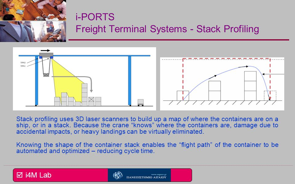  i4M Lab Stack profiling uses 3D laser scanners to build up a map of where the containers are on a ship, or in a stack.