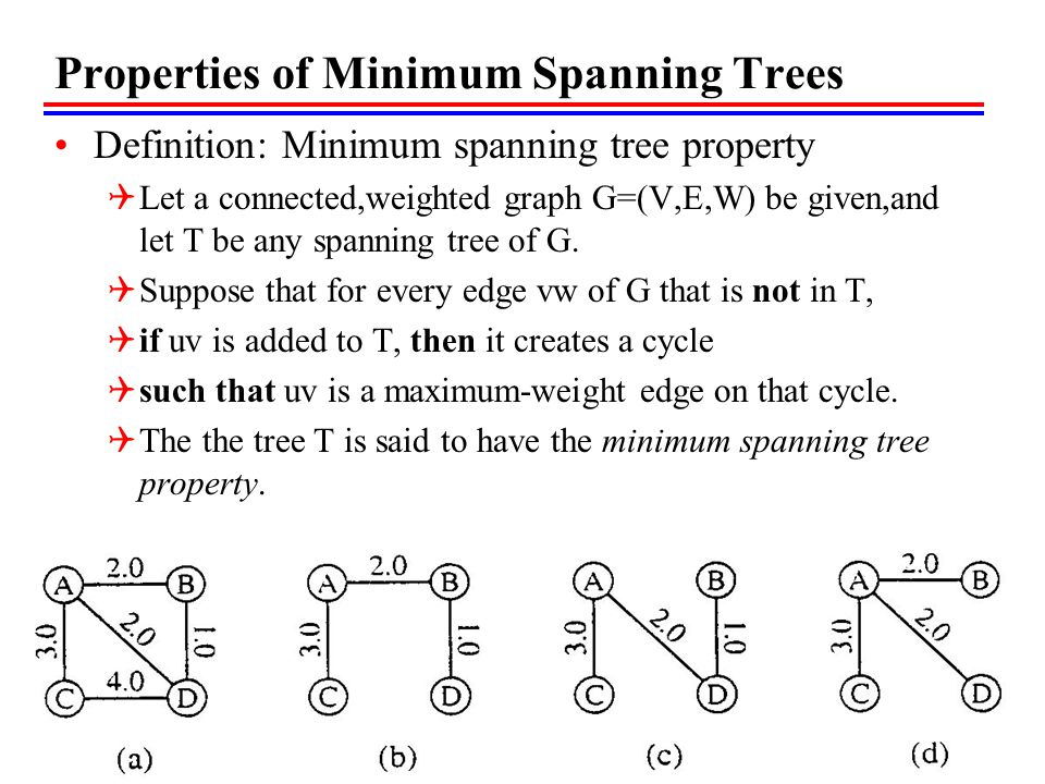 Properties of Minimum Spanning Trees Definition: Minimum spanning tree property  Let a connected,weighted graph G=(V,E,W) be given,and let T be any spanning tree of G.