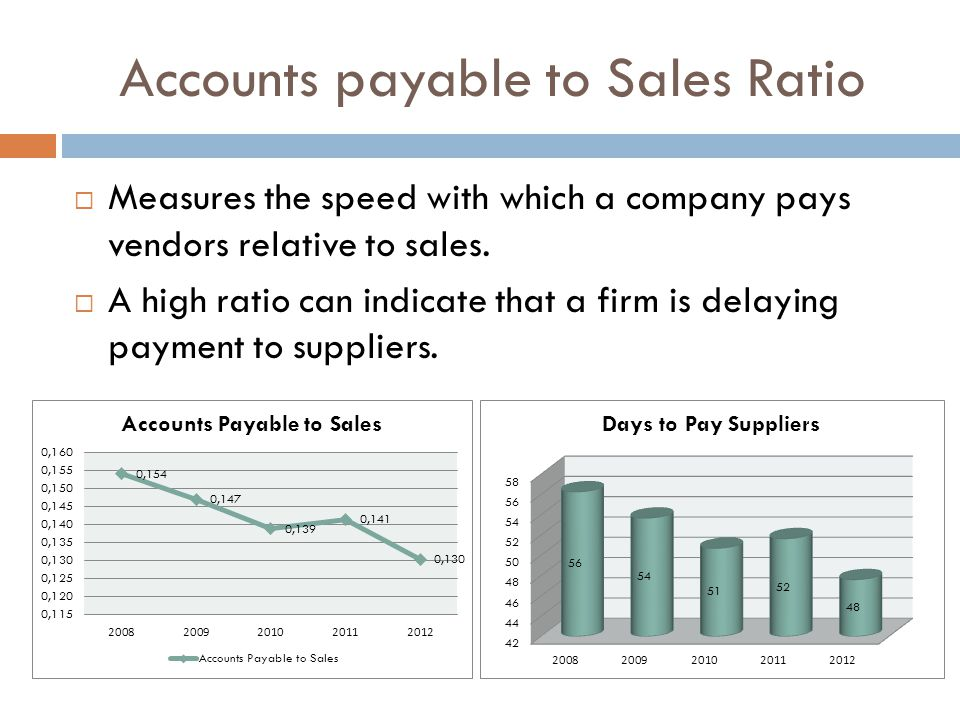 Accounts payable to Sales Ratio  Measures the speed with which a company pays vendors relative to sales.