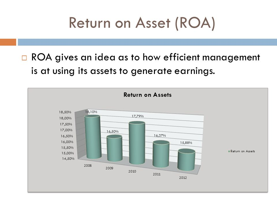 Return on Asset (ROA)  ROA gives an idea as to how efficient management is at using its assets to generate earnings.